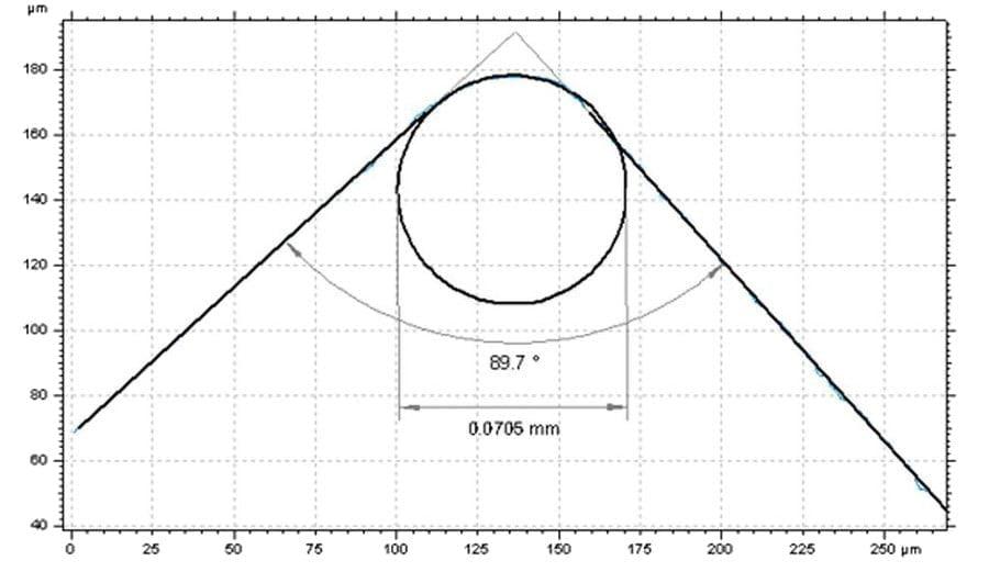 titanit-zoller-kaplama-olcer-6